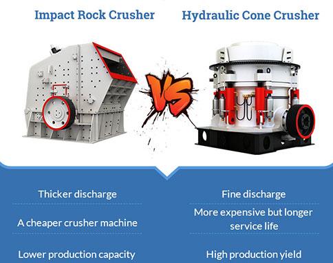 The Impact Rock Crusher Machine VS Hydraulic Cone Crusher